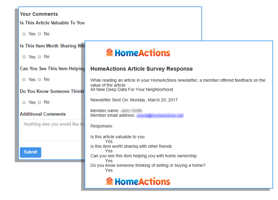 Article Surveys Show You Who Is Interacting With Your Email Newsletter