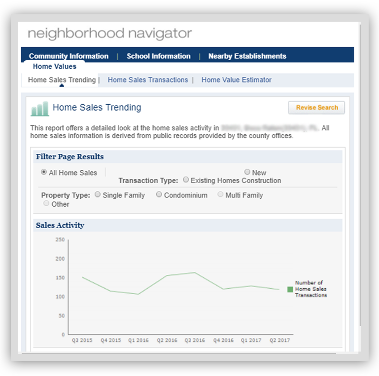AVM Neighborhood Navigator - Home Sales Trending