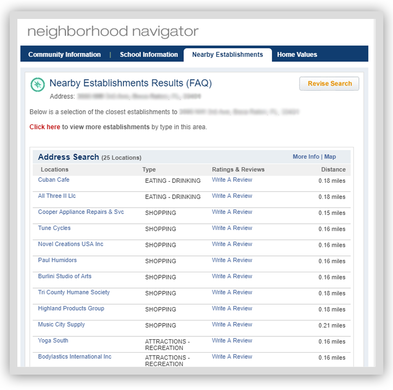 AVM Neighborhood Navigator - Nearby Establishments