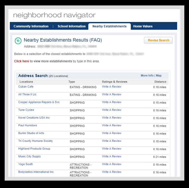 AVM Neighborhood Navigator - Nearby Establishments