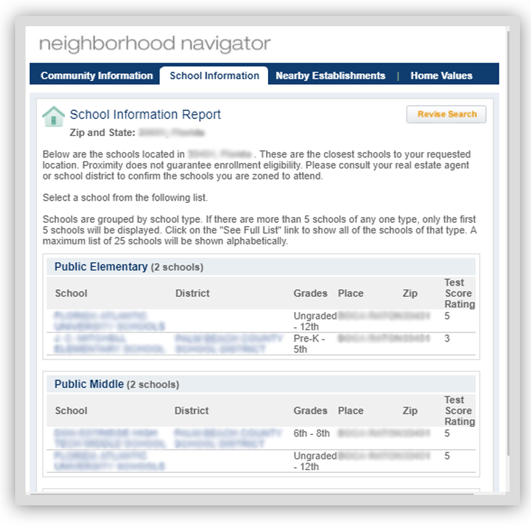 AVM Neighborhood Navigator - School info