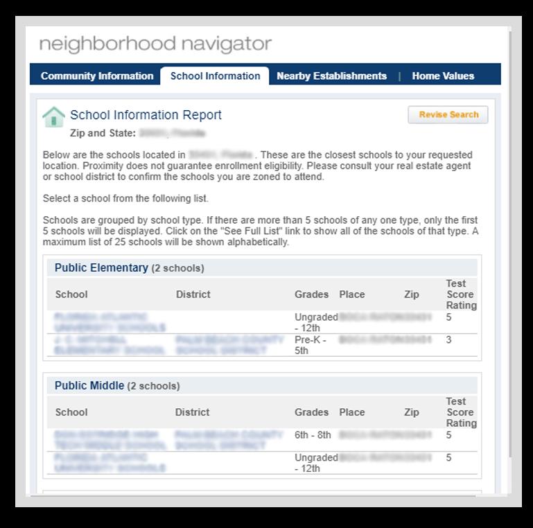 AVM Neighborhood Navigator - School info
