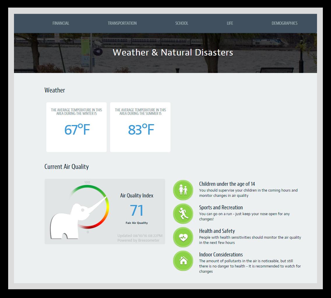 AddressReport Weather Info