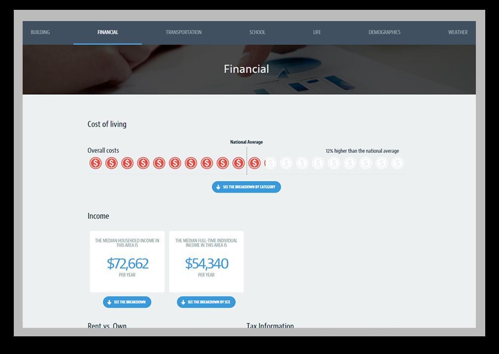 Neighborhood360-AddressReport-Feature-Financial-Preview