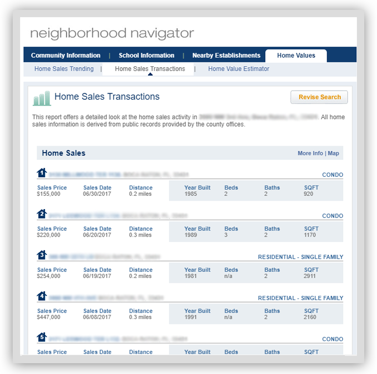 AVM Neighborhood Navigator - Home Sales Transactions