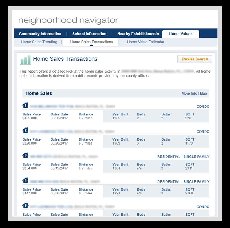 AVM Neighborhood Navigator - Home Sales Transactions