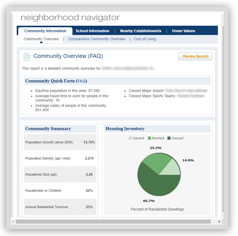 AVM Neighborhood Navigator - Home Value Estimator