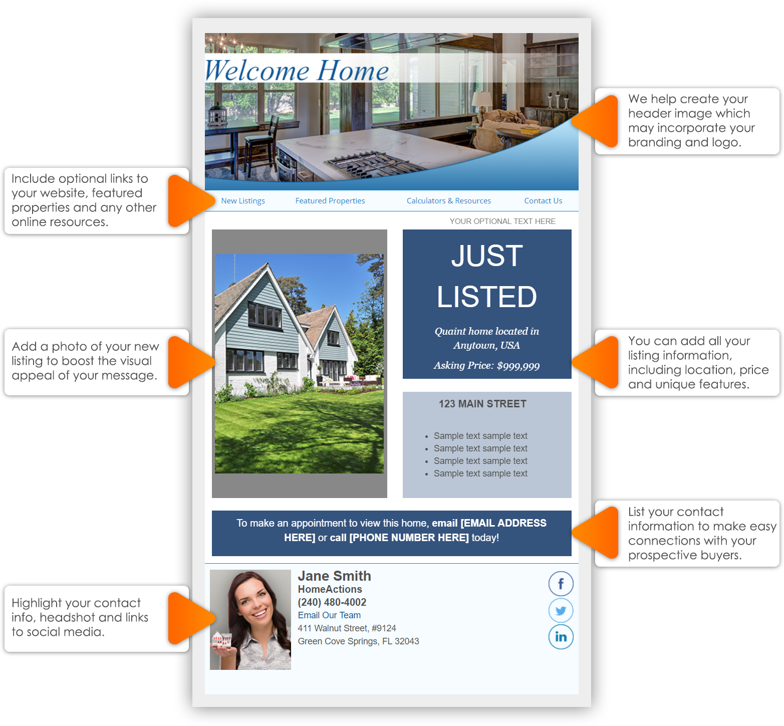 Just Listed Service from HomeActions & ZipLogix
