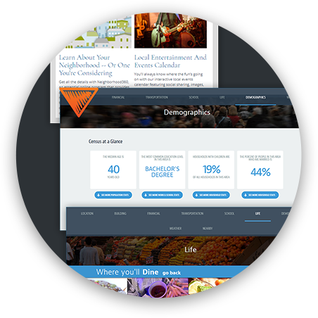 Real Estate Client Leads Generated By Interactive Content