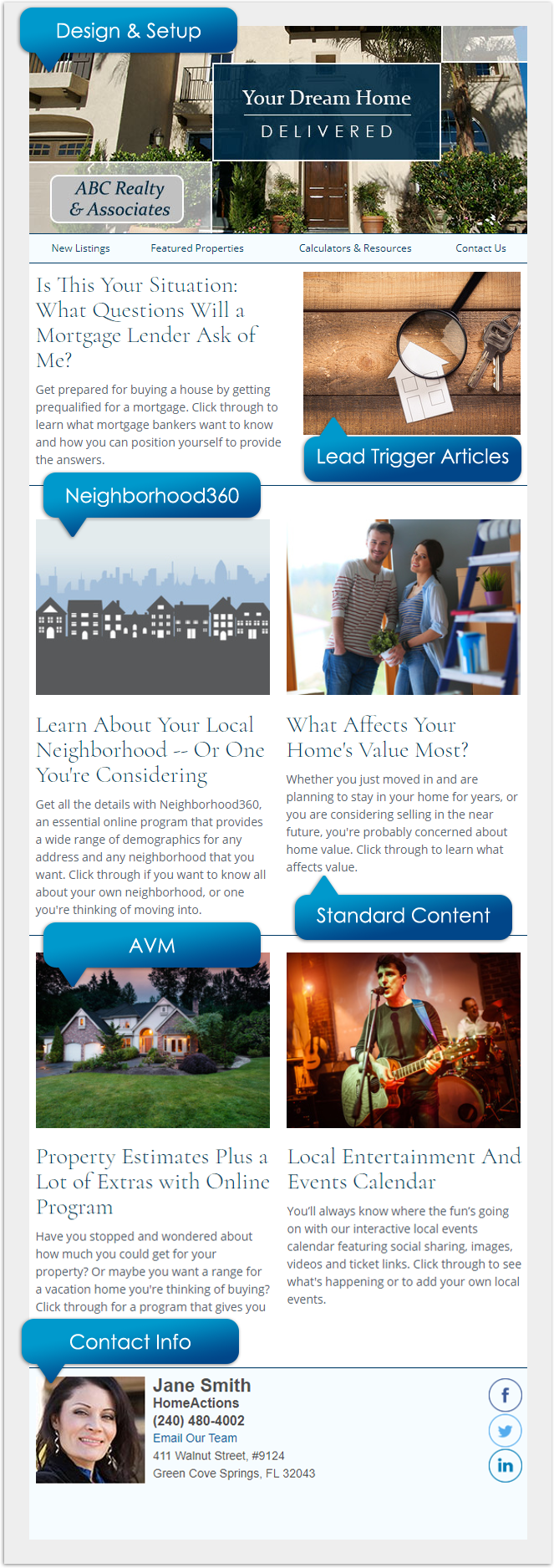 HomeActions Real Estate Email Newsletter Feature Tour