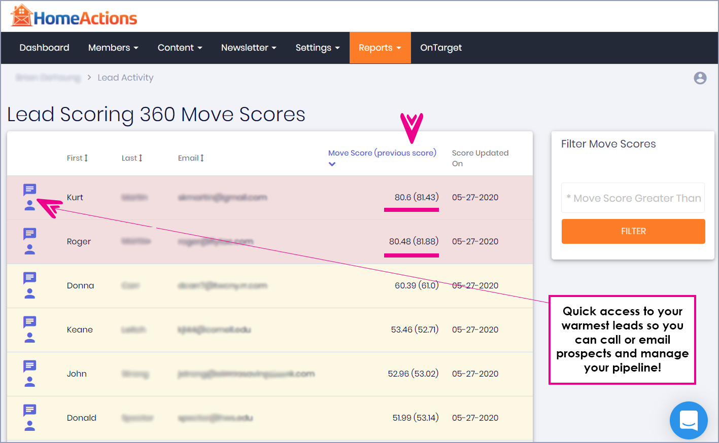 HomeActions Lead Scoring 360 Reporting